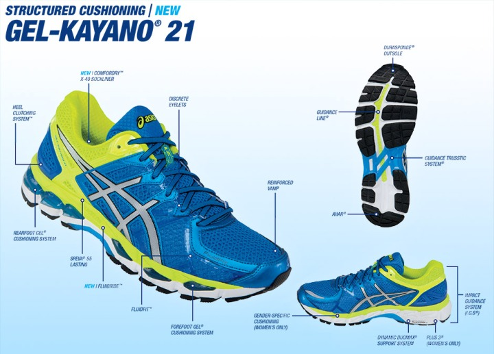 hero_banner_kayano21_techsheet