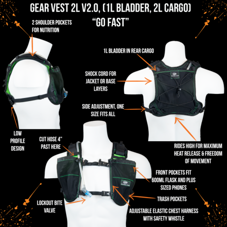 Gear_Vest-Group_with_text-BKGR_1024x1024